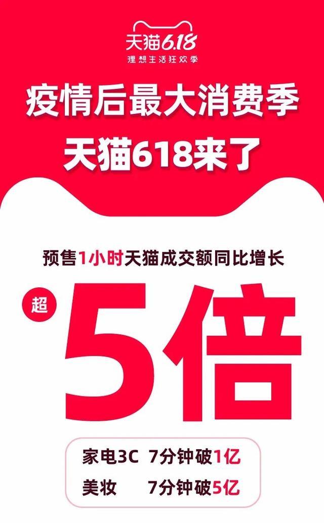 2020天猫618预售活动攻略:美妆品牌年中大促优惠-88特价
